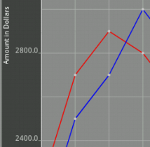 Drawing line chart using AndroidPlot