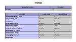 Listing mongo module