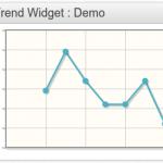 TrafficAnalyzer-Trend Widget Public View