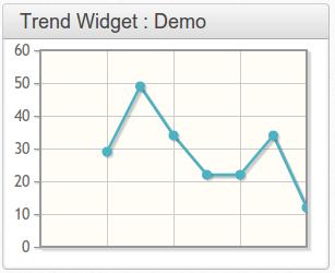 Trend Widget Public View